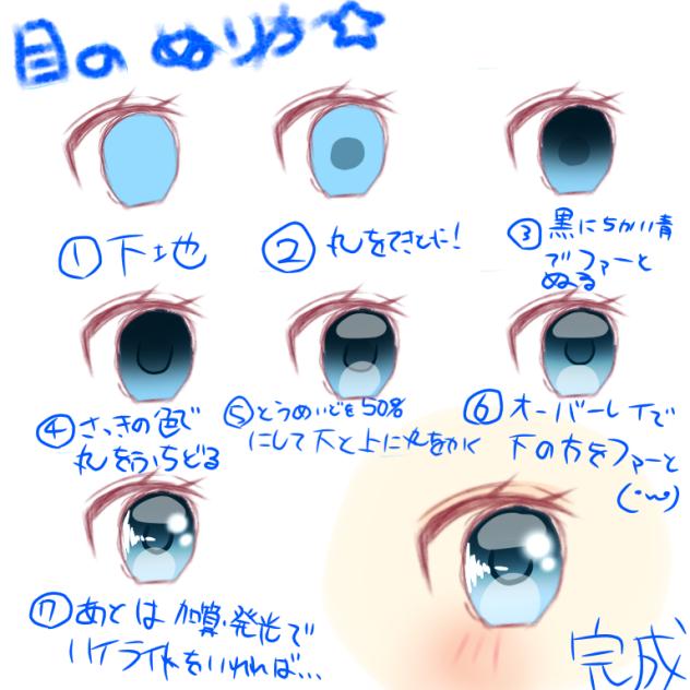 目 塗り方