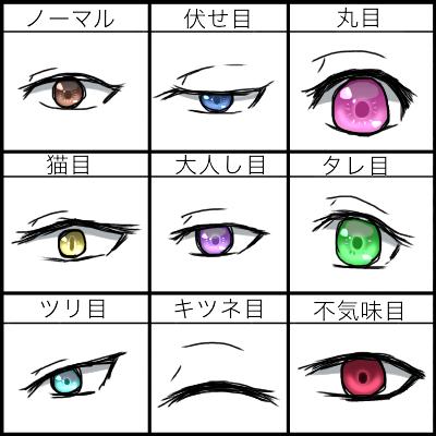 9種類の目 Ibispaint