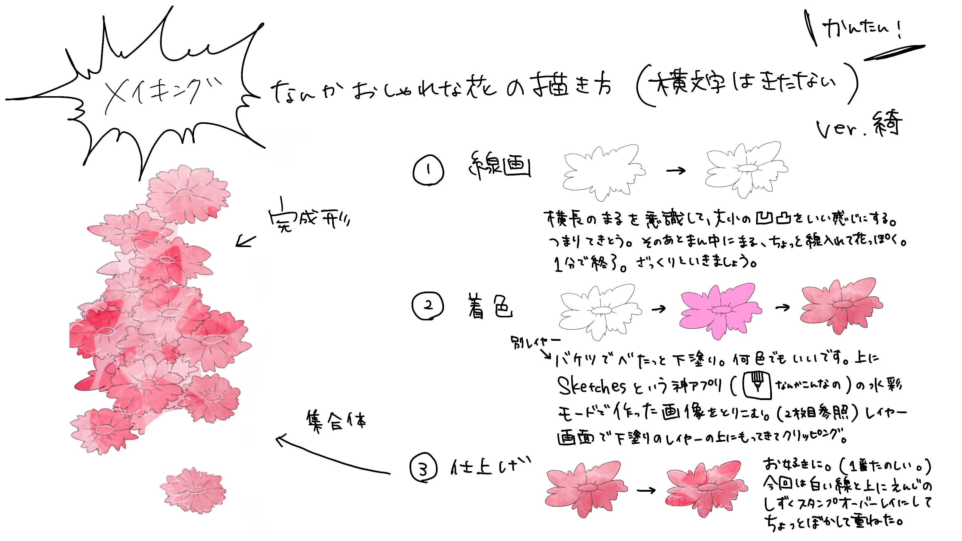 おしゃれな花の描き方 - ibispaint